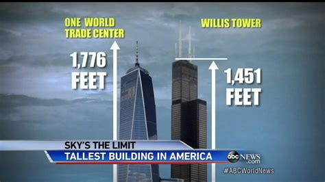 The Winner of the Tallest Building in America Is - YouTube